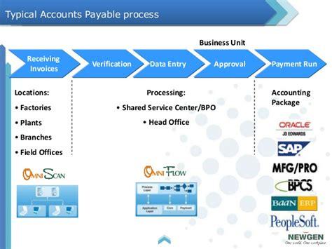 internal invoice template newgen accounts payable solution with sap