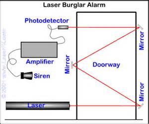 laser security system locks circuit diagram and working