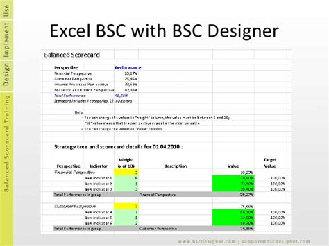 Balanced Score Card Excel Template by Balanced Scorecard Excel Template Calendar Template Excel