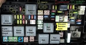 99 jeep wrangler fuse box diagram 99 free engine image
