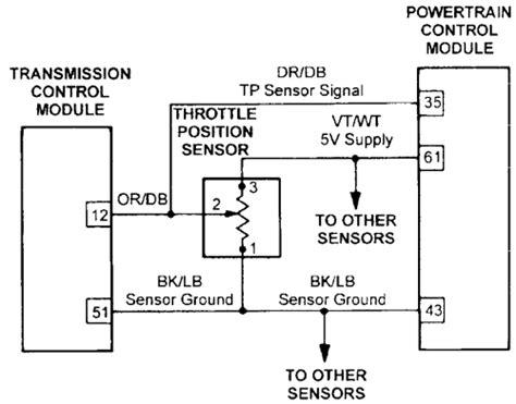 throttle position sensor wiring diagram wiring diagram with description