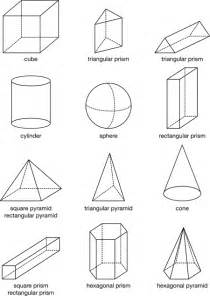 Three Dimensional Shapes Templates by Math Trailblazers