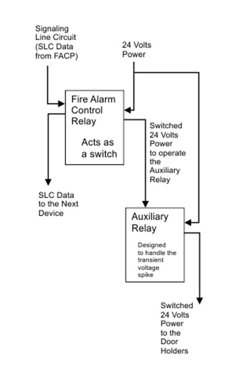 contact alarm wiring diagram get free image about