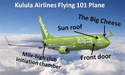 related keywords suggestions for kalua airline