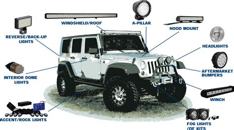 jeep lights vision x adds hood mounting to its jeep jk mounting