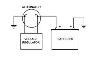 gm delco remy alternator wiring basic gm alternator wiring wiring diagram odicis org