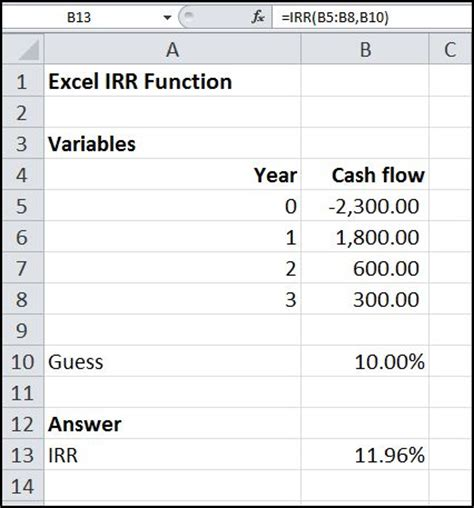 Rate Of Return Spreadsheet by Excel Irr Function Entry Bookkeeping