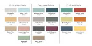 Drapery Hardware Companies Room Color Ideas For 2017 And Onward
