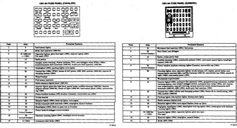 chevrolet tahoe gmt400 mk1 1992 2000 fuse box diagram engine diagram and wiring diagram chevrolet tahoe gmt400 mk1 1992 2000 fuse box diagram wiring diagram odicis
