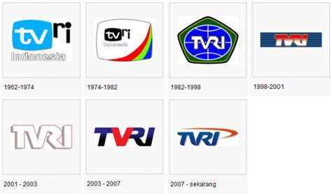 Tv Digital Tvri tv digital surabaya