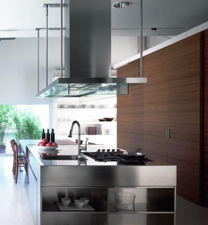 Pro Hansgrohe Usa by Axor Kitchen Faucets Axor Citterio Axor Citterio 2 Spray