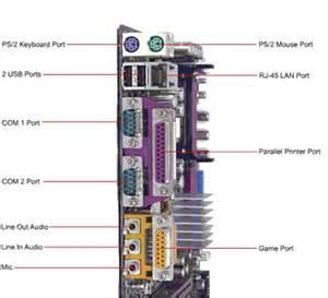 Computer Desktop Components System Unit