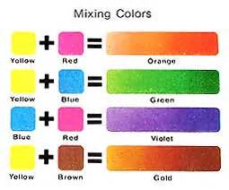 how to make different colors step 5 decorating with cake colors decorating tutorial