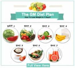 general motors diet plan has amazing results the whoot