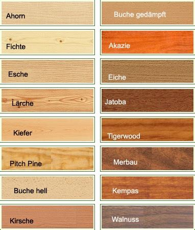 verbrannt orange farbe farben holzarten holz holz holzrahmen und schule