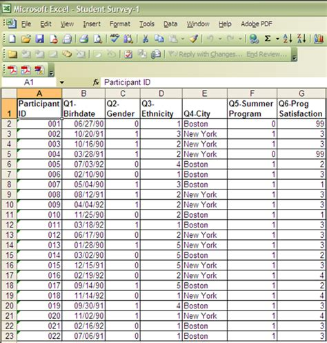 Exle Excel Spreadsheet Data by Enter Organize Clean Data 171 Pell Institute