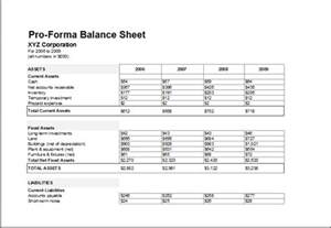 Pro Forma Projections Template by Proforma Balance Sheet Template For Excel Excel Templates