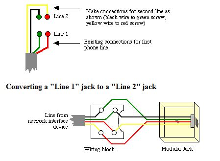 2 line phone telephone splitter wiring diagram wiring