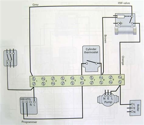 danfoss underfloor heating wiring centre diagram wiring