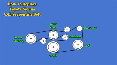 how to put a belt on a 2007 maybach 57 toyota sienna alternator diagram sienna download free printable wiring diagrams
