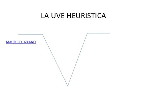 Uve Search La Uve Heuristica