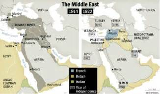 What Happened To The Ottoman Empire 187 Wwi Centenary What Should Muslims Learn