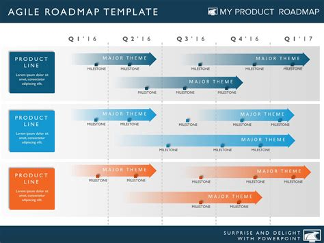 Product Roadmap Strategy And Investment Planning Powerpoint Development Cycle Timeline Templates Powerpoint Roadmap Template Free