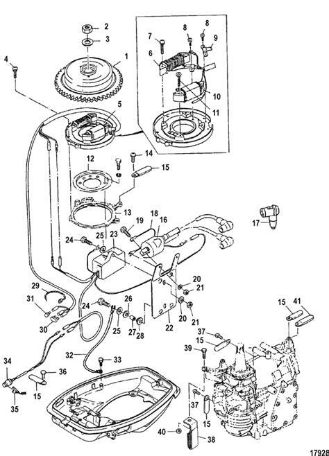 Mercury Marine 25 HP (2 Cylinder) (2-Stroke
