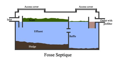 sewer vs septic what is a septic tank what is a cesspool cesspool and septic pumping on the big island of hawaii