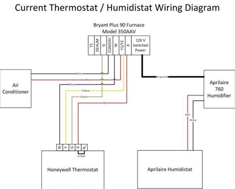 nest thermostat wiring diagram nest thermostat and aprilaire 760 doityourself
