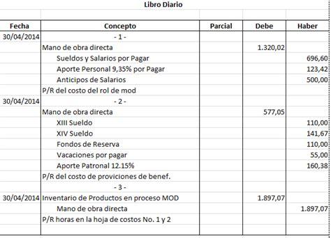 como calcular sueldo diario por vacaciones contabilidad ejemplo de rol de pagos mano de obra directa