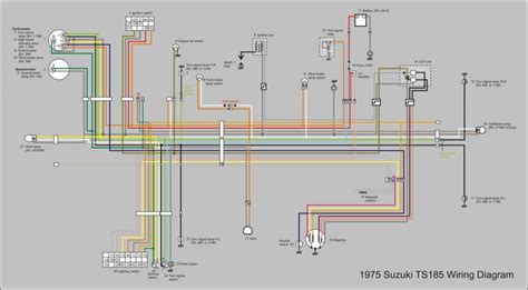 motor bike wiring diagram pdf wiring diagram