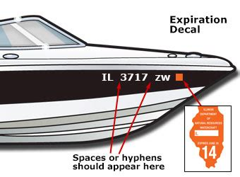 boat registration numbers illinois displaying the assigned number and expiration decals il