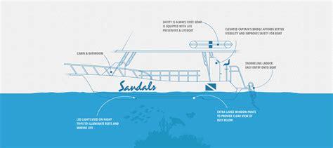 boat sandals new custom newton scuba diving boats sandals