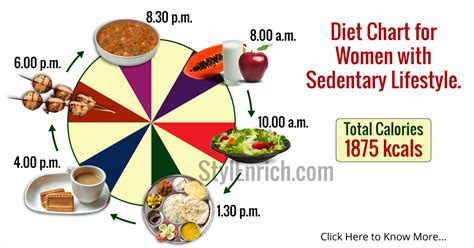 8 Popular Diets Which Ones Work by Diet Chart For Indian For A Healthy Lifestyle