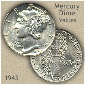 1943 dime value discover how much your mercury head dime is worth