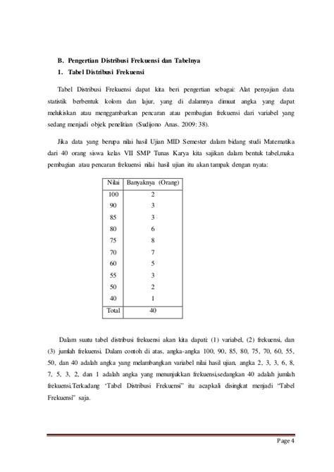langkah membuat tabel distribusi frekuensi dari data berkelompok distribusi frekuensi