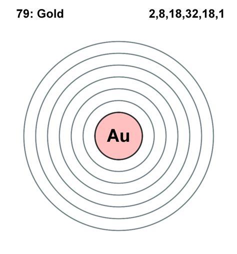 gold electron dot diagram gold atomic structure diagram electron shell diagram