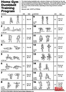 home workout programs home and workout plans on