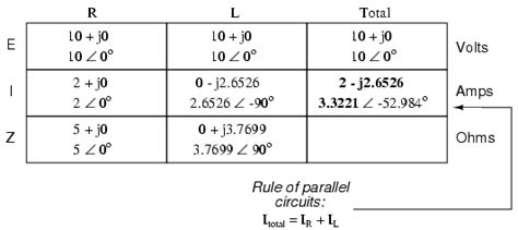 ac inductor calculation ac inductor calculation 28 images ac current through inductor calculator 28 images ac