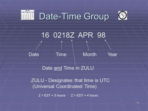 php date format zulu advanced communications user training ppt download
