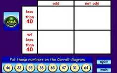 topmarks venn diagrams 2d or 3d shape sorting with venn diagrams according to 2