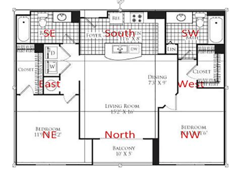 feng shui to buy a house feng shui for buying a house 28 images feng shui for house layout 17 feng shui