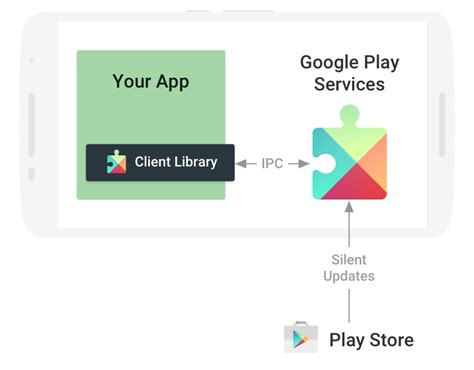 update play services apk play services apk framework 11 3 02 version