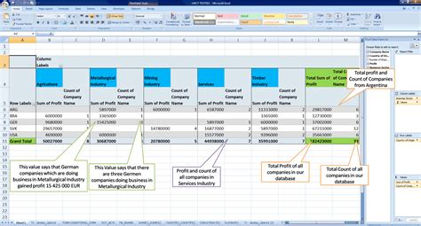 excel pivot table 16 pivot tables learning motivates creative thinking