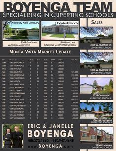 real estate market update template 1000 images about real estate advertising on