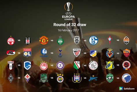 Chions League Draw | 2016 chions league draw how to drawing chions league 2017