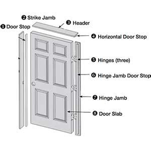 A Frame Kit Homes by Prehung Interior Doors