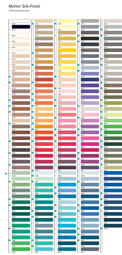 embroidex color chart color combination chart mettler silk finish 50 weight