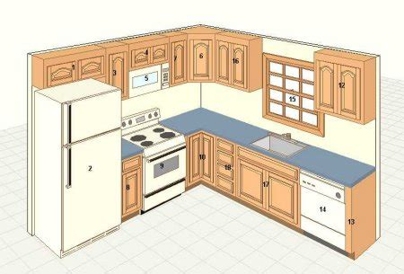 10x10 kitchen layout ideas 10x10 l shaped kitchen designs
